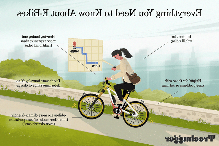 Quelle est la vitesse d'un vélo electrique ?